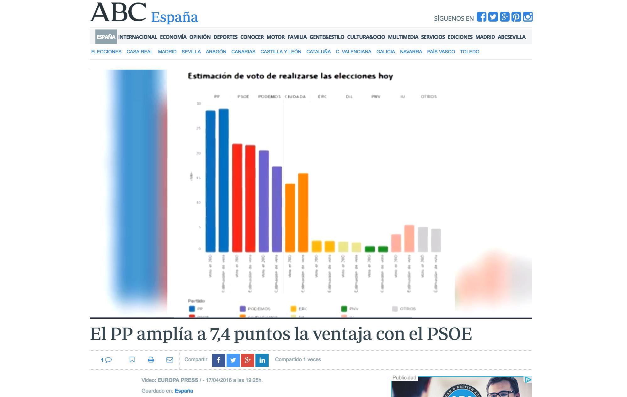 El periódico 'ABC' publica los resultados de la encuesta electoral realizada por 'Advice Strategic Consultants'