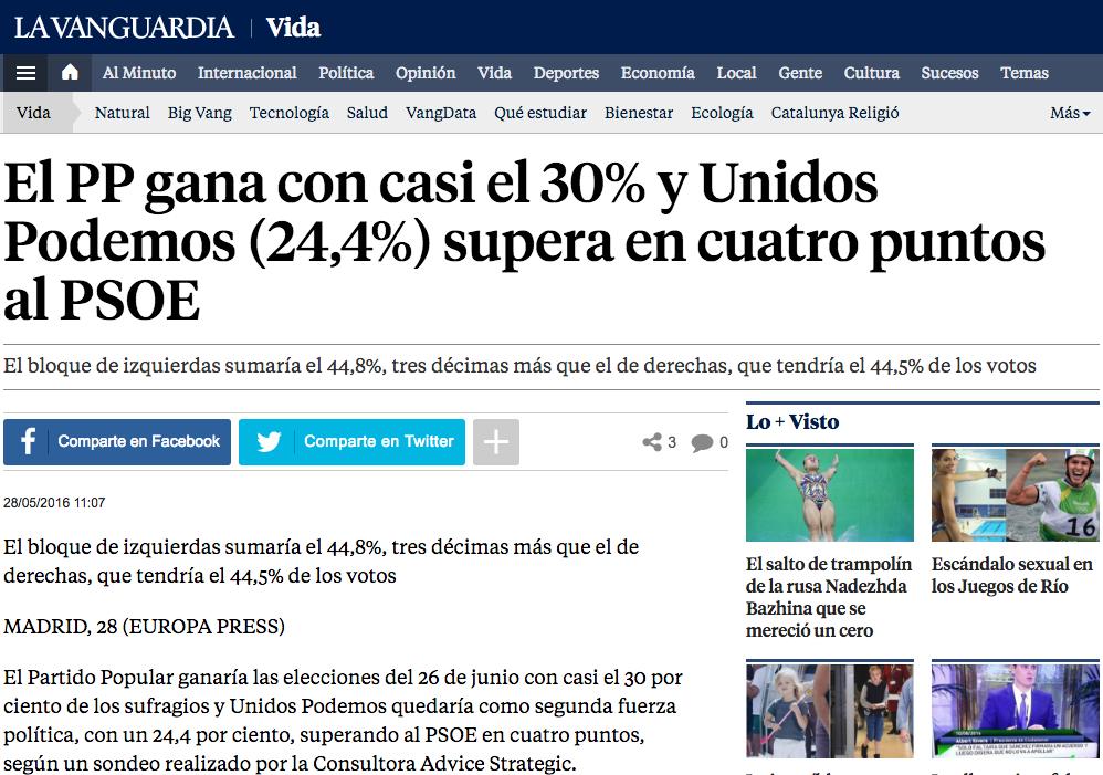 El periódico 'La Vanguardia' publica los resultados de la encuesta electoral realizada por 'Advice Strategic Consultants'